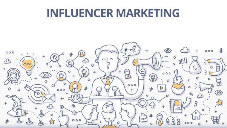 What is a Digital Influencer and Influencer Marketing?