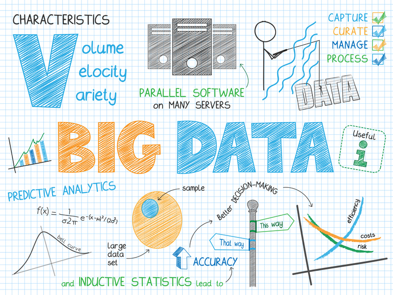 How to Leverage Big Data in Your Communications Strategy